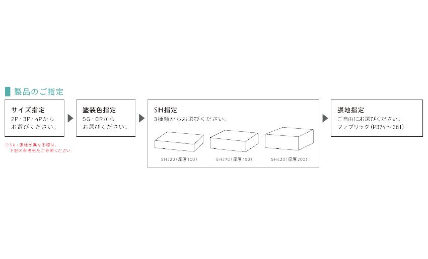 ODDIE-SG3P